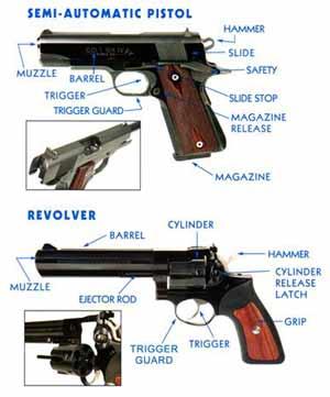 nra certified waco gun training classes